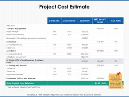 Project Cost Estimate Management Ppt Powerpoint Presentation File Visuals