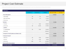 Project Cost Estimate Management Ppt Powerpoint Presentation Show Ideas