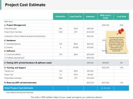 Project Cost Estimate Ppt Infographics Skills