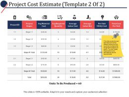 Project Cost Estimate Ppt Powerpoint Presentation File Clipart Images