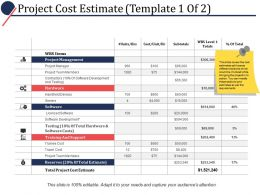 Project Cost Estimate Ppt Powerpoint Presentation File Slide Download