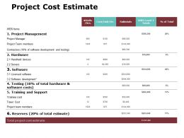 Project Cost Estimate Ppt Powerpoint Presentation Gallery Shapes