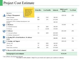 Project Cost Estimate Ppt Powerpoint Presentation Model Background Images