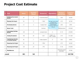 Project Cost Estimate Ppt Powerpoint Presentation Visual Aids Layouts