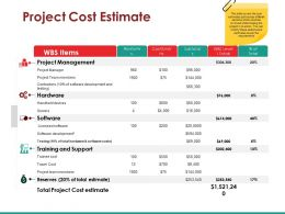 Project Cost Estimate Ppt Sample Download