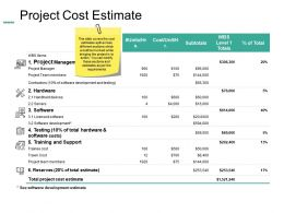Project Cost Estimate Ppt Summary Example Introduction