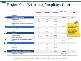 Project Cost Estimate Project Management Ppt Powerpoint Presentation Styles Maker