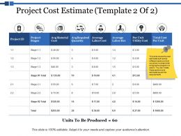Project Cost Estimate Project Stages Ppt Powerpoint Presentation Styles Mockup