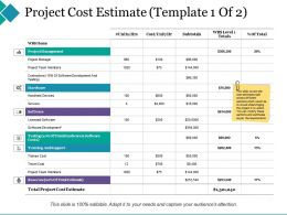 Project Cost Estimate Project Team Members