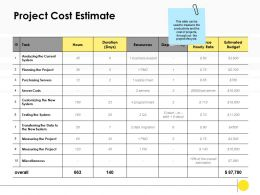 Project Cost Estimate Resources Ppt Powerpoint Presentation File Display