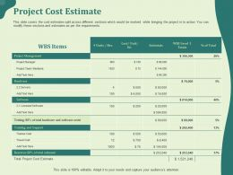 Project Cost Estimate Sections Ppt Powerpoint Presentation Show Slide
