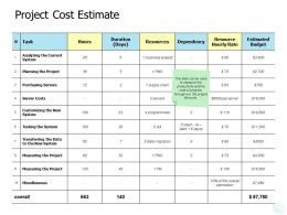 Project Cost Estimate Server Costs Ppt Powerpoint Presentation File Master