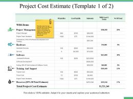 Project Cost Estimate Training And Support