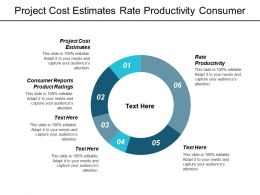 Project Cost Estimates Rate Productivity Consumer Reports Product Ratings Cpb