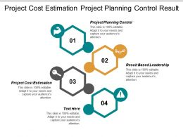 Project Cost Estimation Project Planning Control Result Based Leadership Cpb
