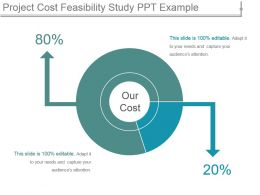 Project Cost Feasibility Study Ppt Example