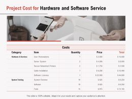 Project Cost For Hardware And Software Service Ppt Powerpoint Presentation Pictures Graphics