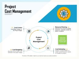 Project Cost Management Budget M876 Ppt Powerpoint Presentation Outline Graphics Pictures