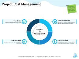 Project Cost Management Develop M1298 Ppt Powerpoint Presentation Model Icons