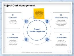 Project Cost Management Estimating Control Ppt Powerpoint Presentation Files