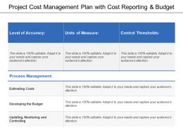 Project Cost Management Plan With Cost Reporting And Budget