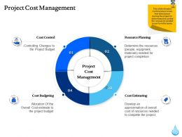 Project Cost Management Ppt Powerpoint Gallery Summary