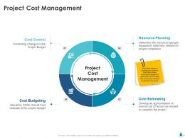 Project Cost Management Resource Planning Ppt Powerpoint Presentation Gallery