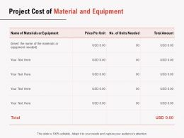 Project Cost Of Material And Equipment Ppt Powerpoint Presentation File Guidelines