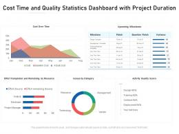 Project Cost Over Time Dashboard With Quality Assessment