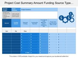 Project Cost Summary Amount Funding Source Type Total