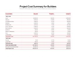 Project Cost Summary For Builders