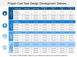 Project Cost Task Design Development Delivery Management Labor Material