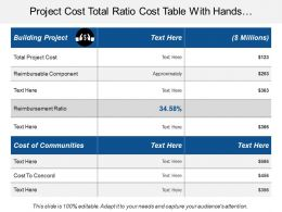 Project Cost Total Ratio Cost Table With Hands And Dollar Image