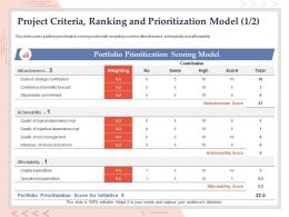 Project Criteria Ranking And Prioritization Model Affordability Ppt Presentation Slide