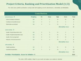 Project Criteria Ranking And Prioritization Model L2003 Ppt Powerpoint Presentation Outline Show