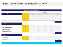 Project Criteria Ranking And Prioritization Model Portfolio Ppt Powerpoint Presentation Gallery