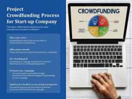 Project Crowdfunding Process For Start Up Company