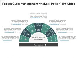 Project Cycle Management Analysis Powerpoint Slides