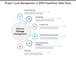 Project Cycle Management In Spm Powerpoint Slide Show