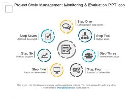 Project Cycle Management Monitoring And Evaluation Ppt Icon