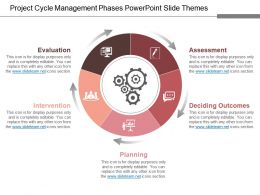 Project Cycle Management Phases Powerpoint Slide Themes