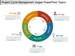 Project Cycle Management Stages Powerpoint Topics