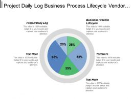 Project Daily Log Business Process Lifecycle Vendor Management Process Cpb