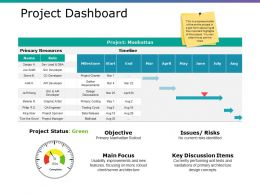 Project Dashboard Example Ppt Presentation