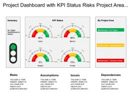 Project Dashboard With Kpi Status Risks Project Area Issues