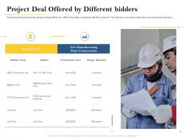 Project Deal Offered By Different Bidders Deal Evaluation Ppt Summary