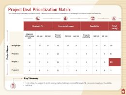 Project Deal Prioritization Matrix Weightage Goals Powerpoint Presentation Sample