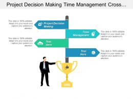 Project Decision Making Time Management Cross Team Communication Cpb