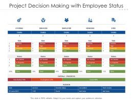 Project Decision Making With Employee Status