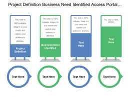 Project Definition Business Need Identified Access Portal Industry Research